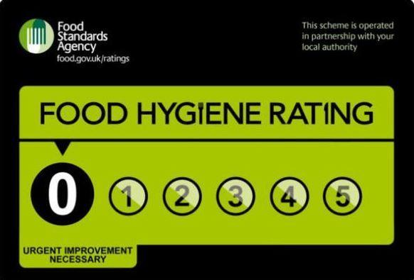 Richmond Food Hygiene The Places With Ratings Of Zero And